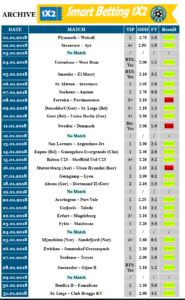 Fixed Matches Smartbetting1x2 sure football predictions